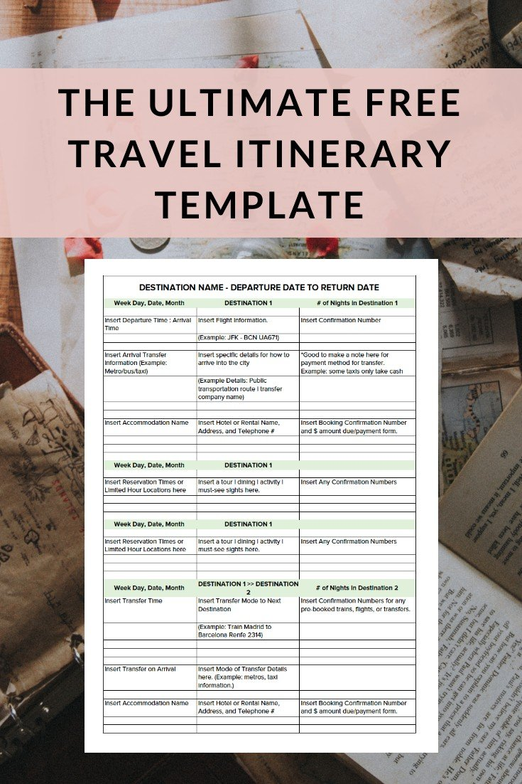 The Ultimate Free Travel Itinerary Template